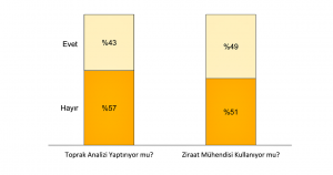 ciftci_nabzi_arastirma2018 (2)